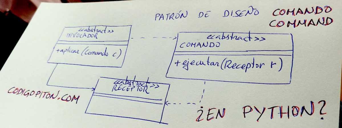 Patrón de Diseño Command en Python